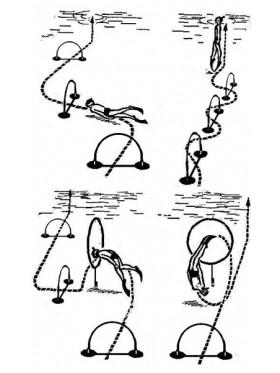 Набор слалом-кольца с грузами